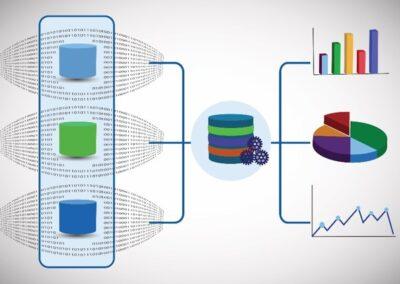Data Warehousing & Business Intelligence